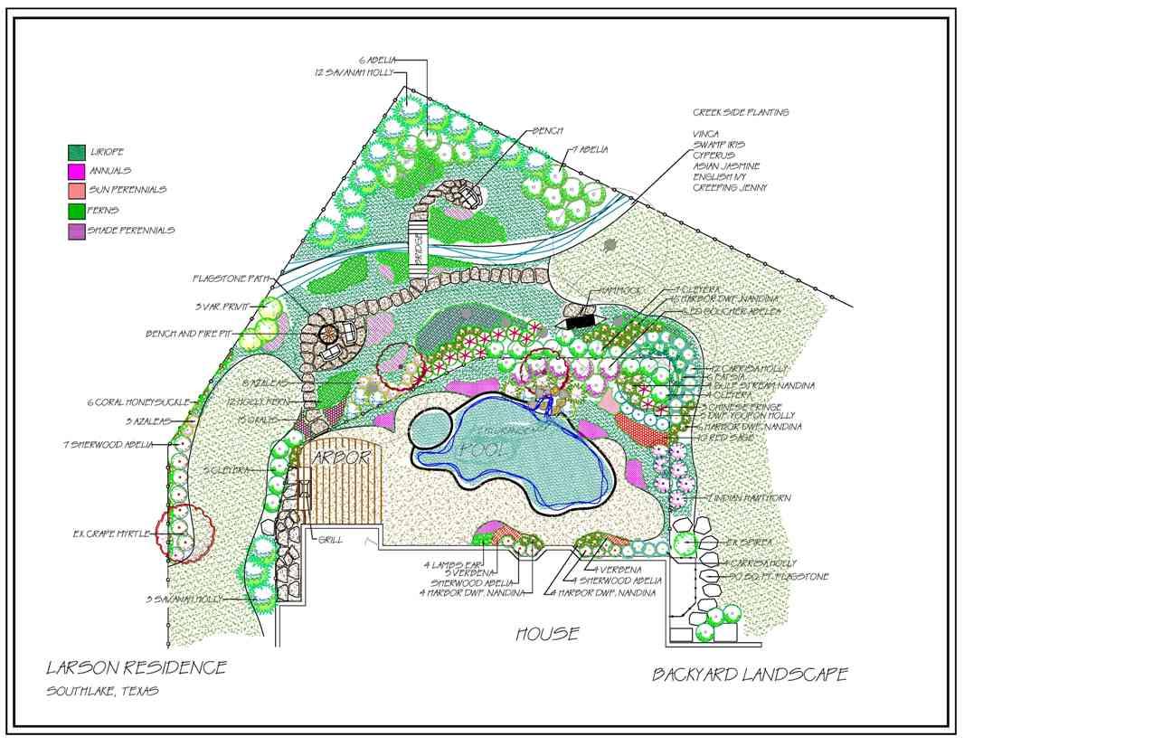 Landscape Design and Planning - Plano - Dallas - Frisco - Allen